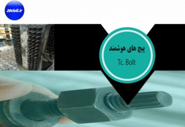 poster+tc bolt